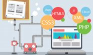 Website Hosting – Different Types That You Need To Be Aware Of!